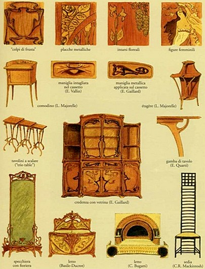 Architetto di leo leonardo stili di arredamento dal for Mobili liberty siciliano