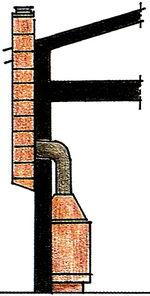 Architetto di leo leonardo il camino la canna fumaria for Raccordo in acciaio verticale