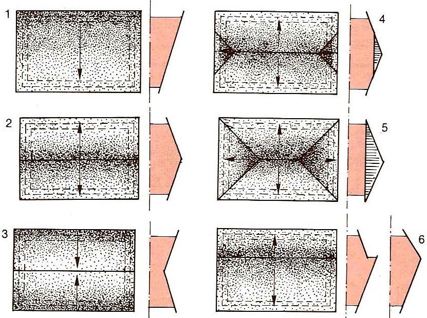 Architetto Di Leo Leonardo - Le Coperture