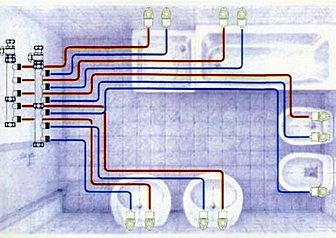 Broomgulf l 39 impianto idraulico - Impianto acqua casa ...
