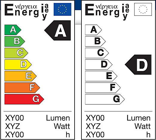 Un Watt Quanti Lumen Sono.Architetto Di Leo Leonardo L Illuminazione Degli Interni