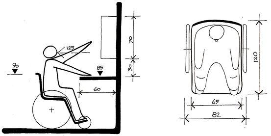 misure bagno minime progettazione architetto di leo leonardo le misure dell uomo