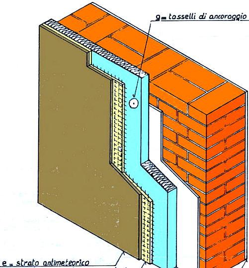 Isolamento termico pareti esterne dall interno - Isolare il tetto dall interno ...