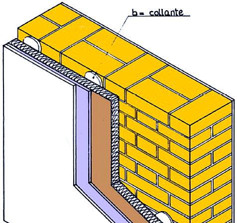Architetto di leo leonardo tecniche di isolamento - Cappotto interno materiali ...