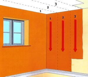 Come Dipingere I Muri Interni Di Casa.Architetto Di Leo Leonardo Come Pitturare Le Pareti Pitturare Con