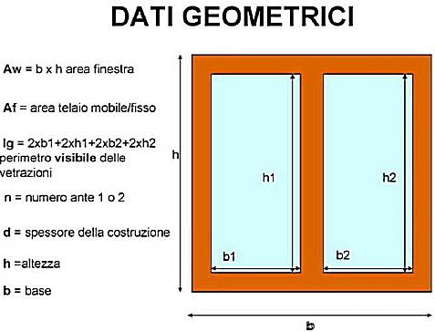 Architetto di leo leonardo la trasmittanza termica degli - Trasmittanza termica finestre ...